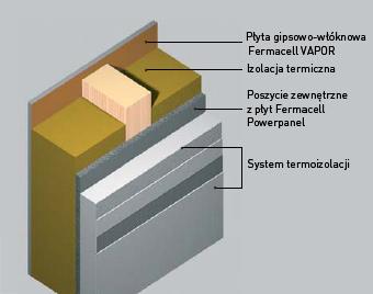 Ściana zewnętrzna z dodatkową termoizolacją