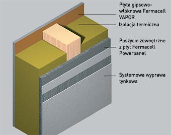 Ściana zewnętrzna